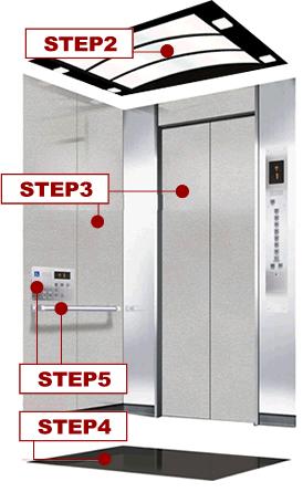 エレベーター図解